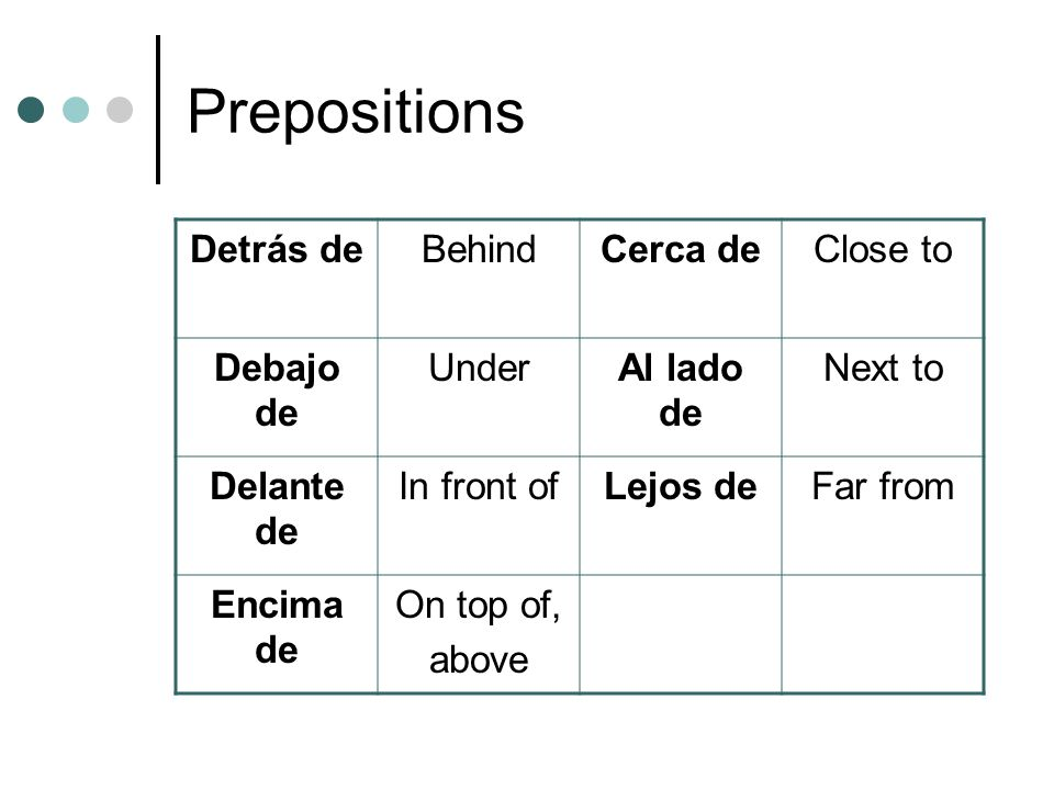 Prepositions Detrás de Behind Cerca de Close to Debajo de Under