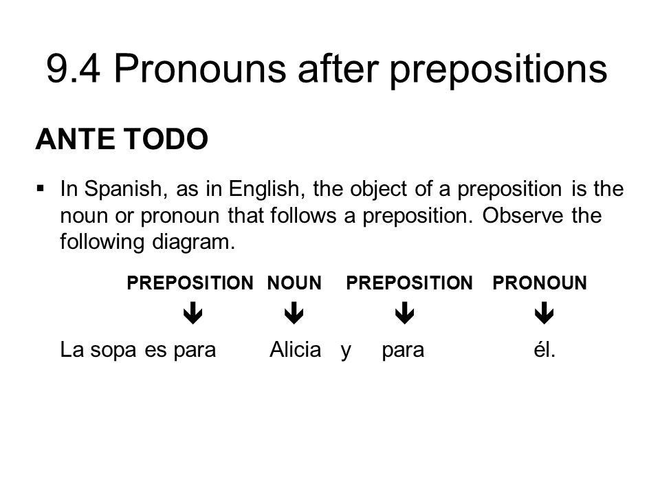 ANTE TODO In Spanish, as in English, the object of a preposition is the noun or pronoun that follows a preposition. Observe the following diagram.