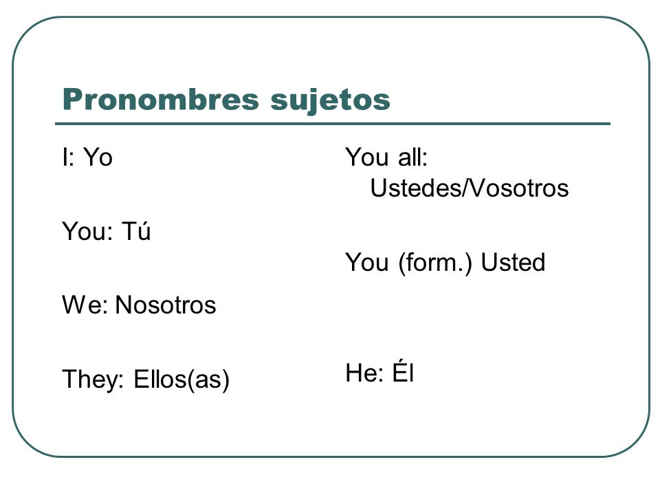 Pronombres sujetos I: Yo You: Tú We: Nosotros They: Ellos(as)
