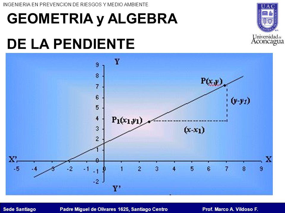 GEOMETRIA BASICA: + PENDIENTE (Concepto, interpretaciones y otros ...