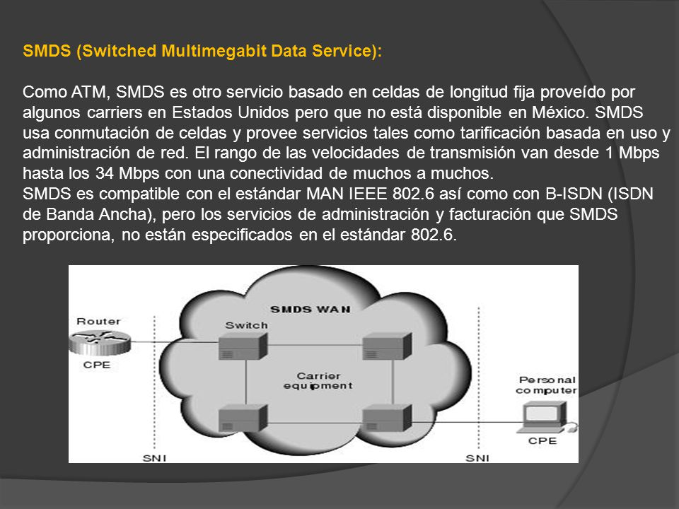SMDS (Switched Multimegabit Data Service):
