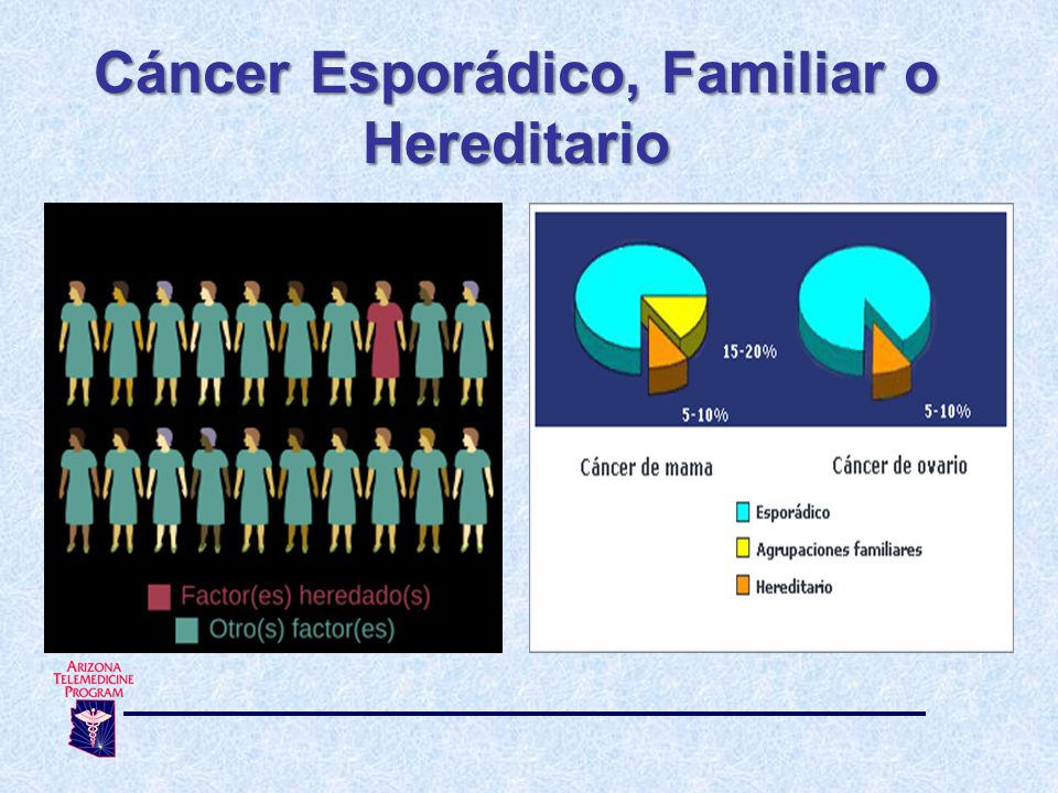 Cáncer Esporádico, Familiar o Hereditario