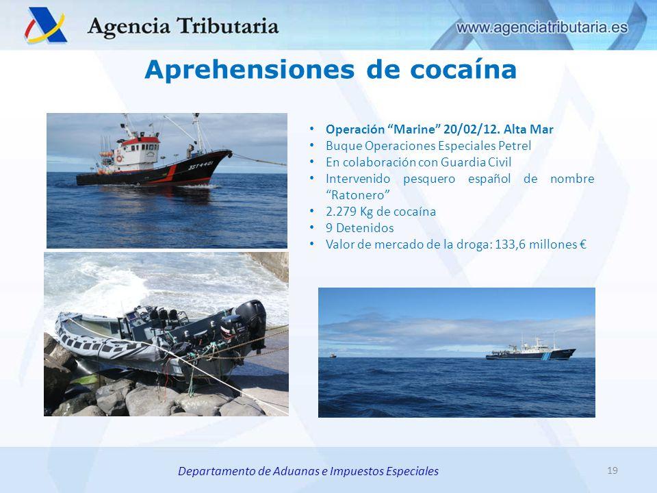 OPERACIONES ESPECIALES MONEDEROS SERVICIO DE VIGILANCIA ADUANERA