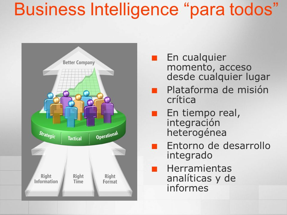 Business Intelligence para todos