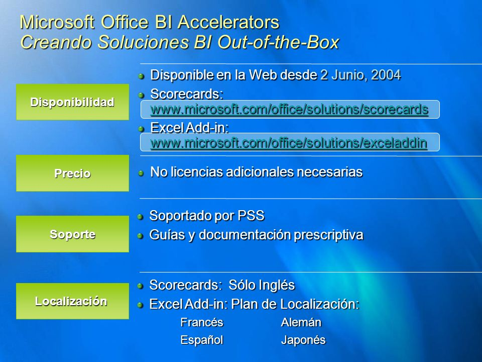 Microsoft Office BI Accelerators Creando Soluciones BI Out-of-the-Box