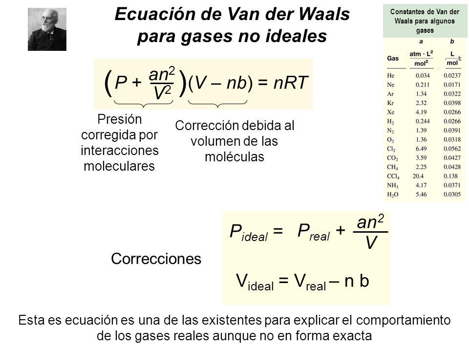 Ecuacion De Gas Van Der Waals Descargar Pdf :: roipamofunc.ml