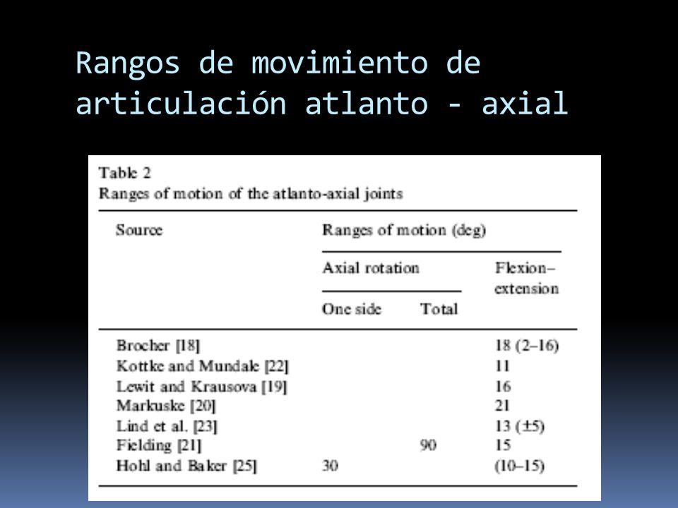 Bonito Rango De Movimiento En Las Articulaciones Colección de ...