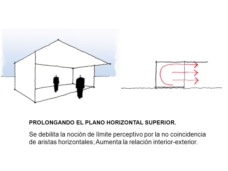 PROLONGANDO EL PLANO HORIZONTAL SUPERIOR.