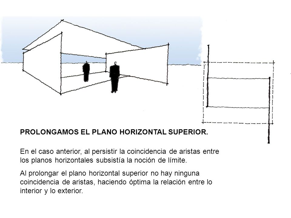 PROLONGAMOS EL PLANO HORIZONTAL SUPERIOR.