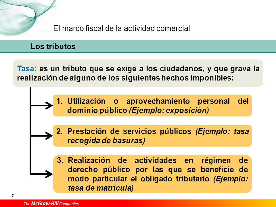 1. MARCO TRIBUTARIO ESPAÑOL. JUSTIFICACIÓN DEL SISTEMA TRIBUTARIO ...