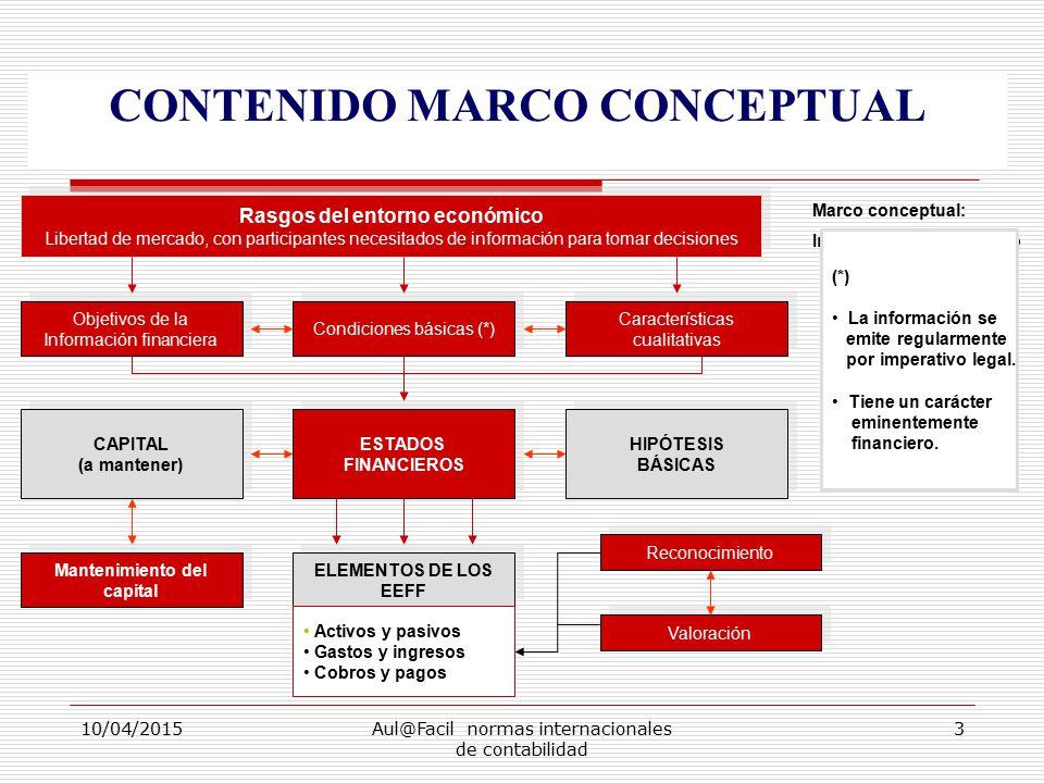 MODULO 2 MARCO/ESTRUCTURA CONCEPTUAL 10/04/ ppt video online descargar