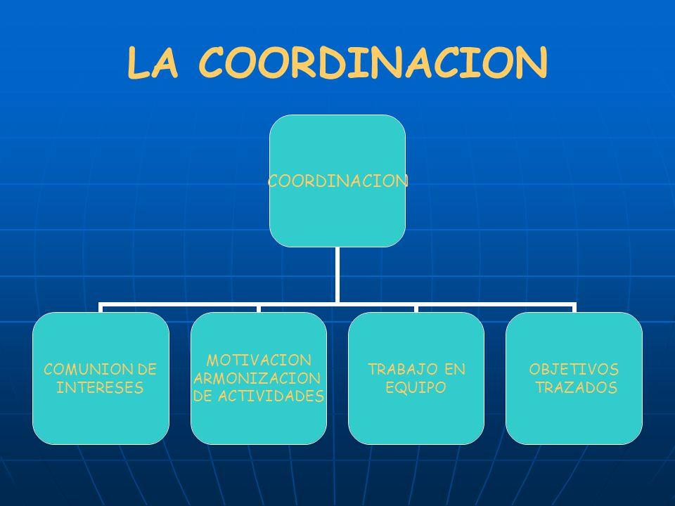 TEORÍA CLÁSICA DE LA ADMNISTRACIÓN - ppt video online descargar
