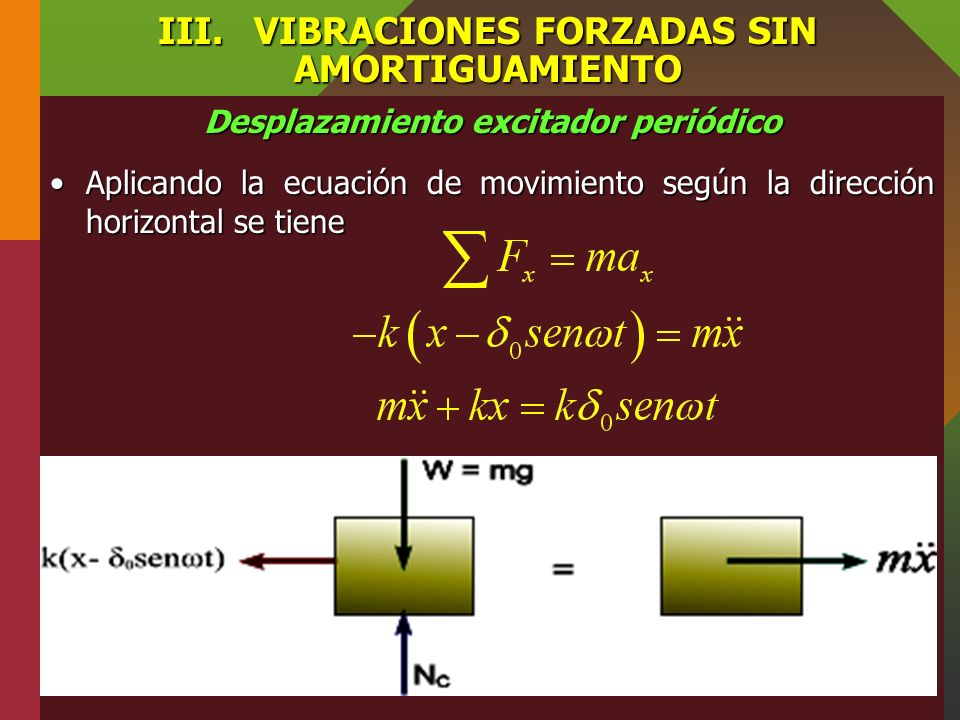 Vibración forzada periódica
