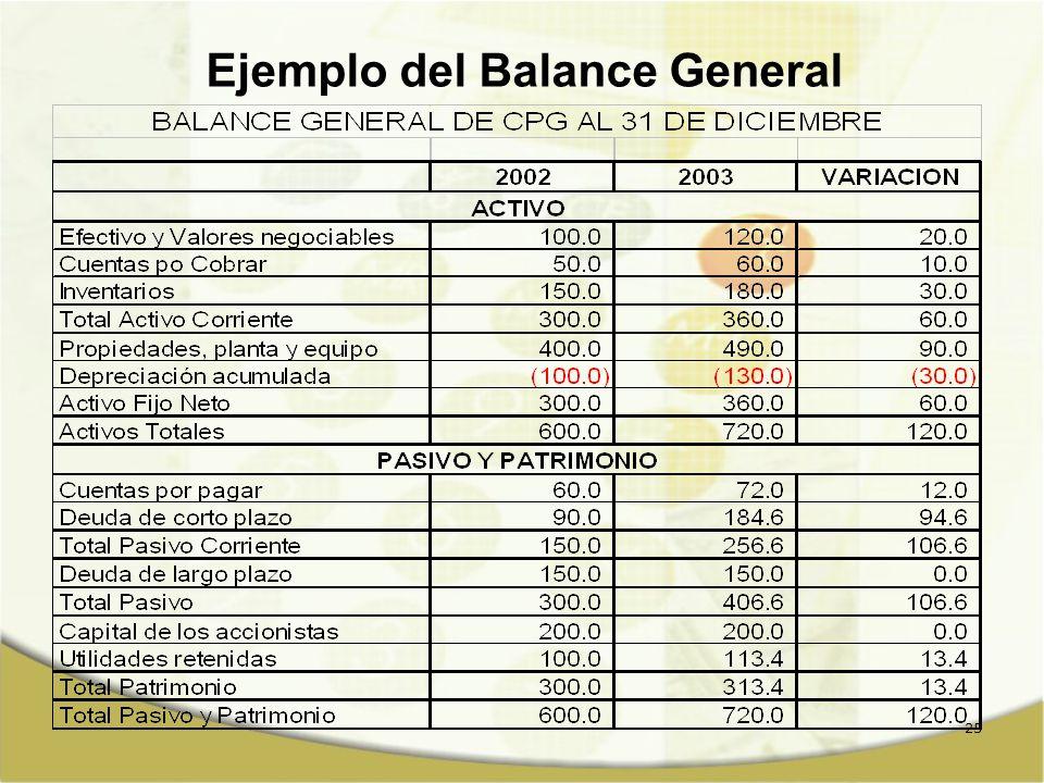 Estados Financieros Conceptos B Sicos Ppt Descargar