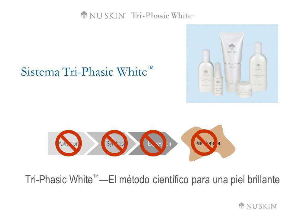 Sistema Tri-Phasic White™