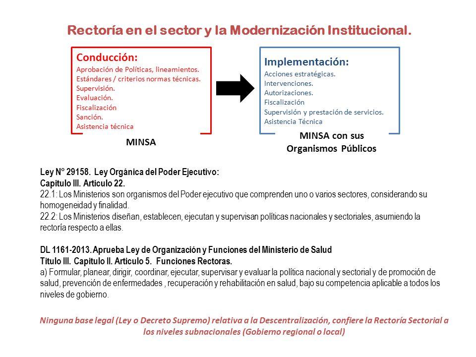 Gestión por procesos y rediseño institucional MINISTERIO DE SALUD ...