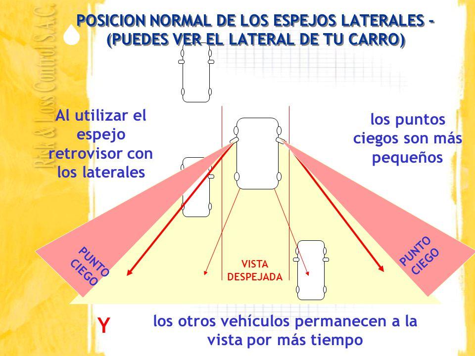 El buen uso de los espejos evita los puntos ciegos ppt for Espejos para ver a los bebes en el coche