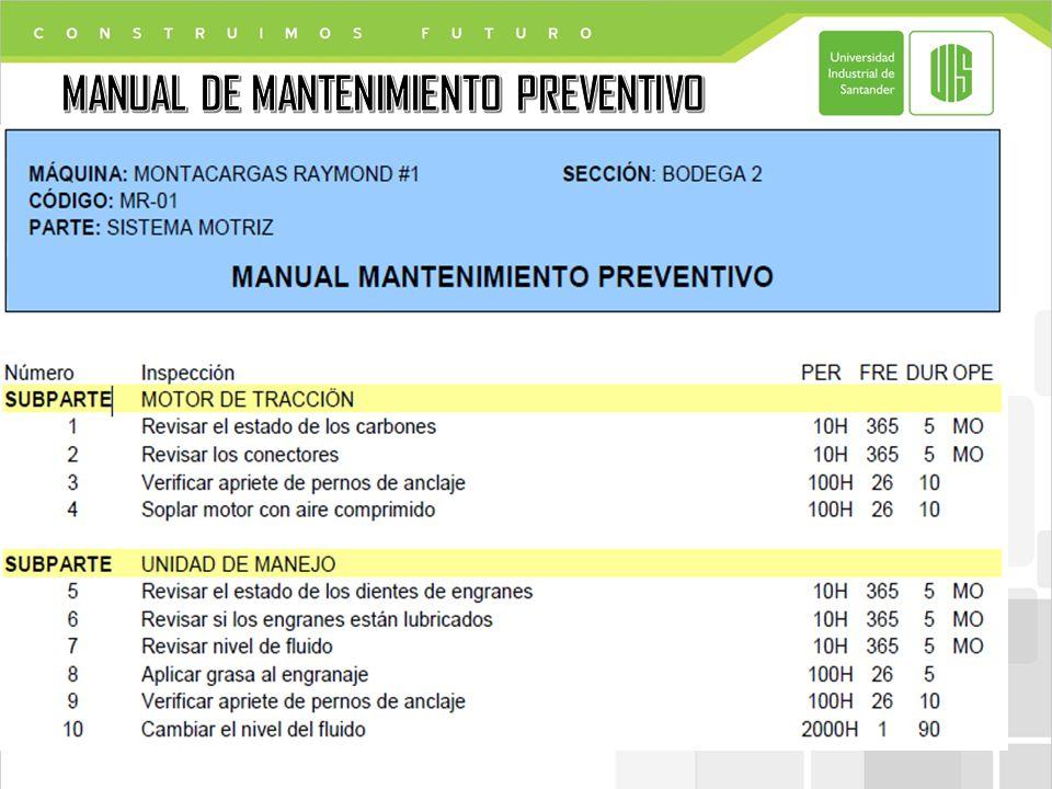 mantenimiento de montacargas ppt video online descargar rh slideplayer es manual de mantenimiento preventivo y correctivo de un restaurante manual de mantenimiento preventivo para plc