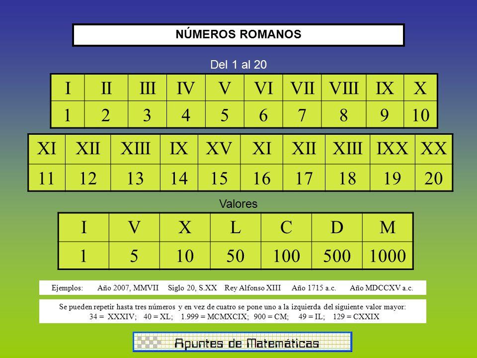 Números Romanos Sistema Binario Ppt Descargar