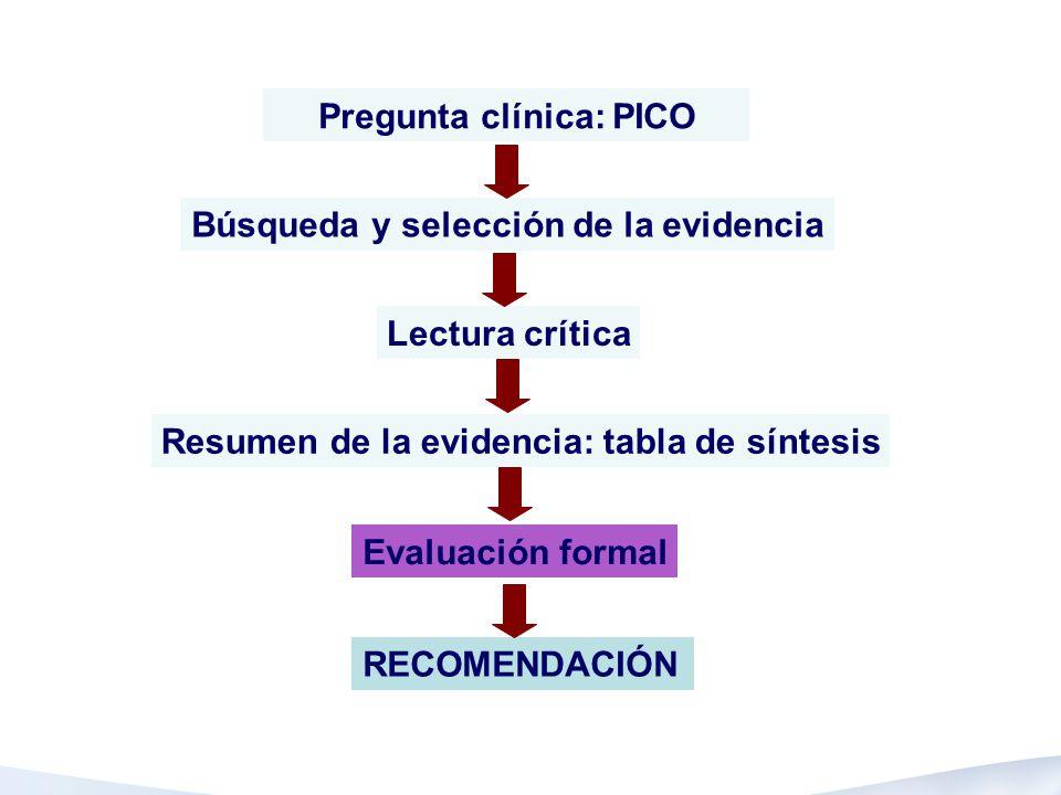 Lectura Crítica Diplomado en Sanidad Módulo 3 Zaragoza - ppt descargar