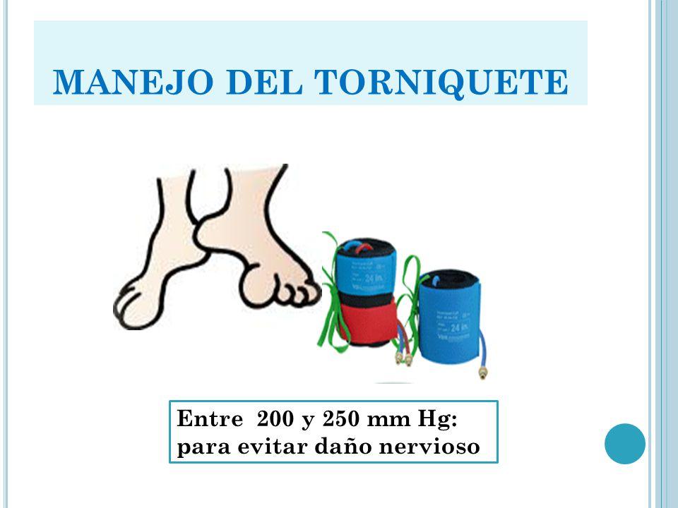 BLOQUEO DEL TOBILLO Y PIE - ppt video online descargar