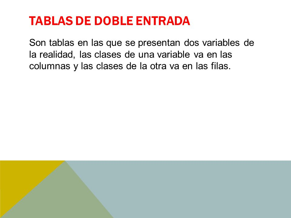 Tablas de doble entrada