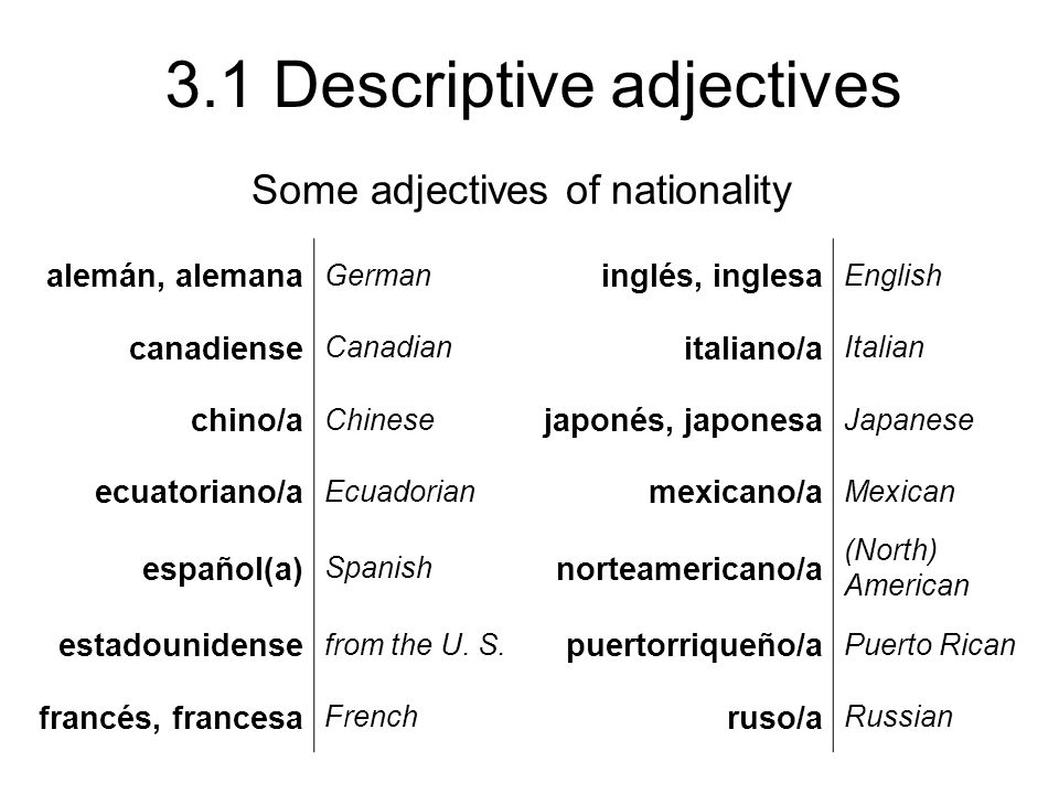 Some adjectives of nationality