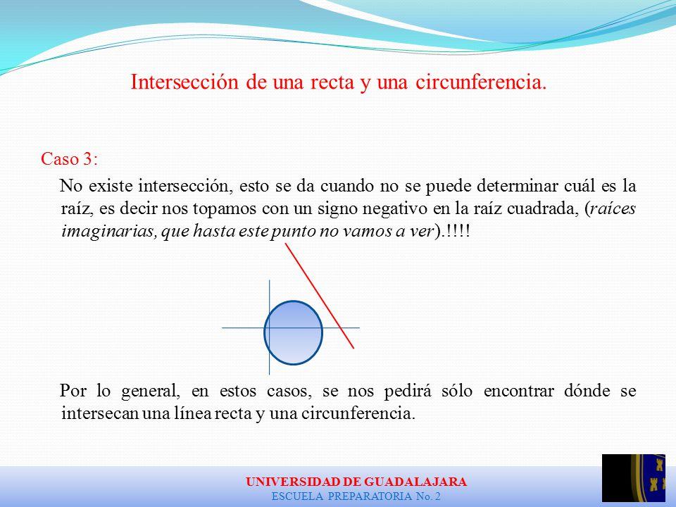 d1d32addf2a7 Intersección de la recta con una Circunferencia. - ppt descargar