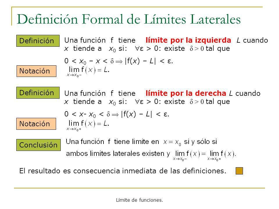Definición Formal de Límites Laterales