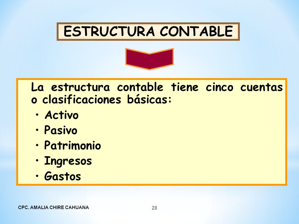 Definicion Elementos De Contabilidad Pcge Y Ecuacion