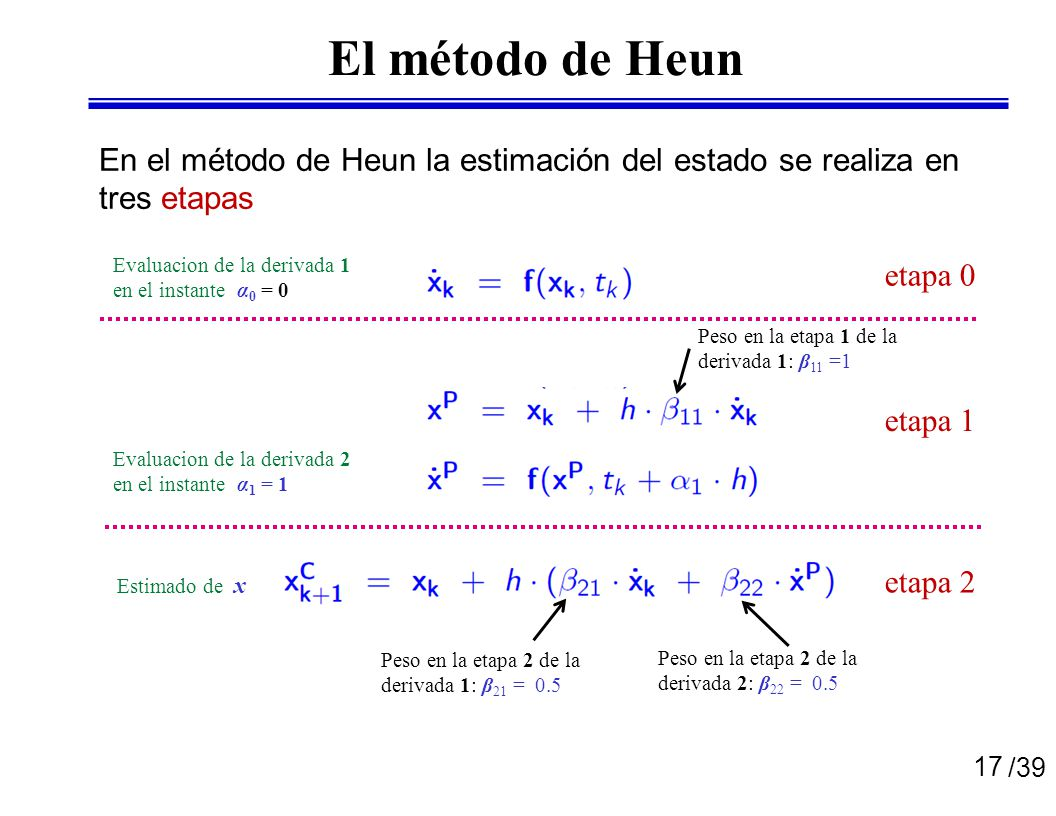 METODO DE HEUN EPUB DOWNLOAD