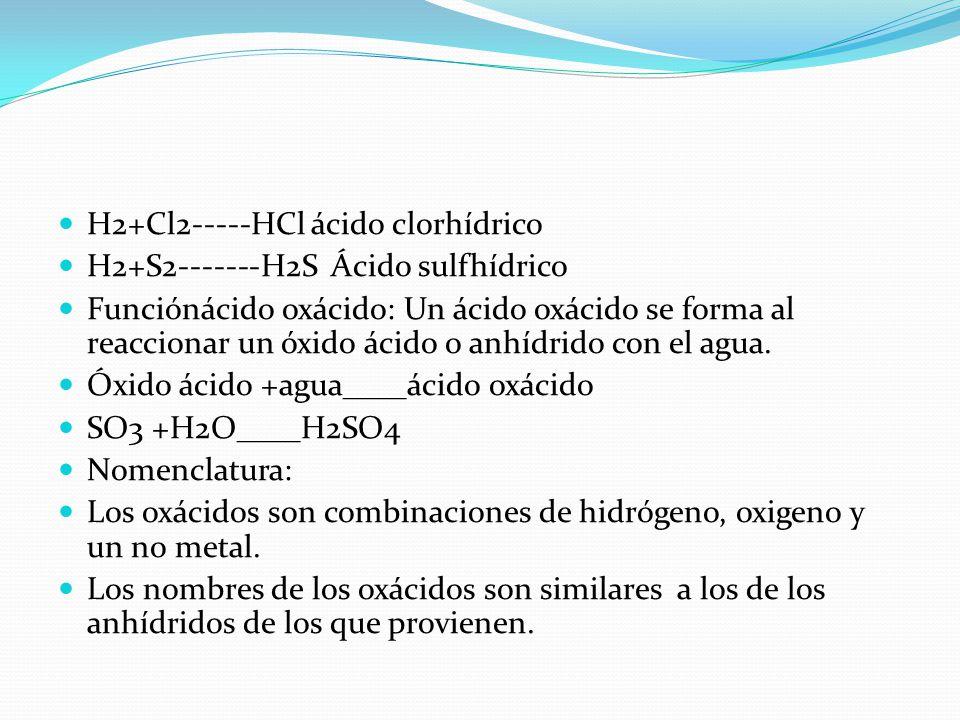 Funciones Químicas Función óxido Ppt Descargar