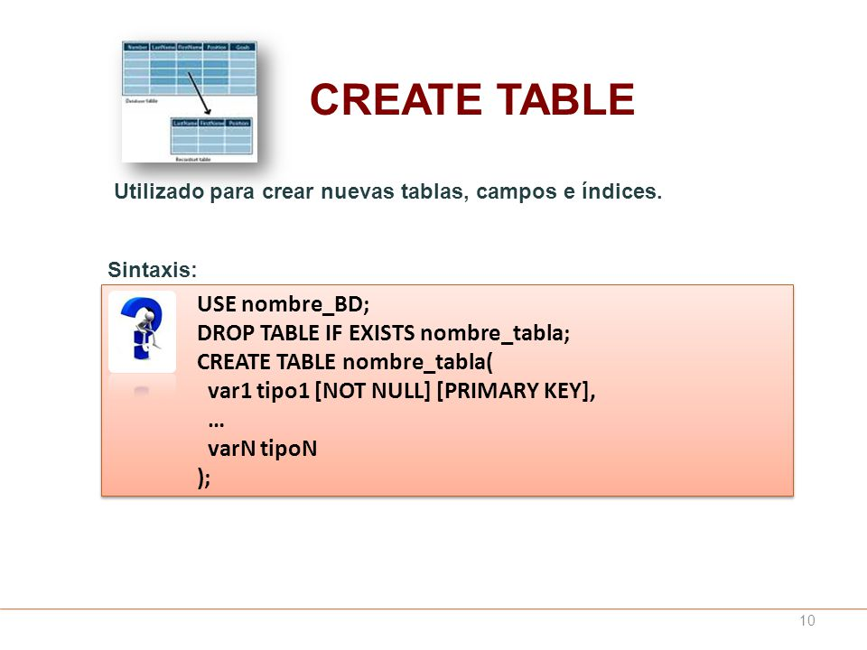 CREATE TABLE USE nombre_BD; DROP TABLE IF EXISTS nombre_tabla;