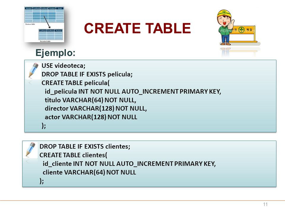 CREATE TABLE Ejemplo: USE videoteca; DROP TABLE IF EXISTS pelicula;