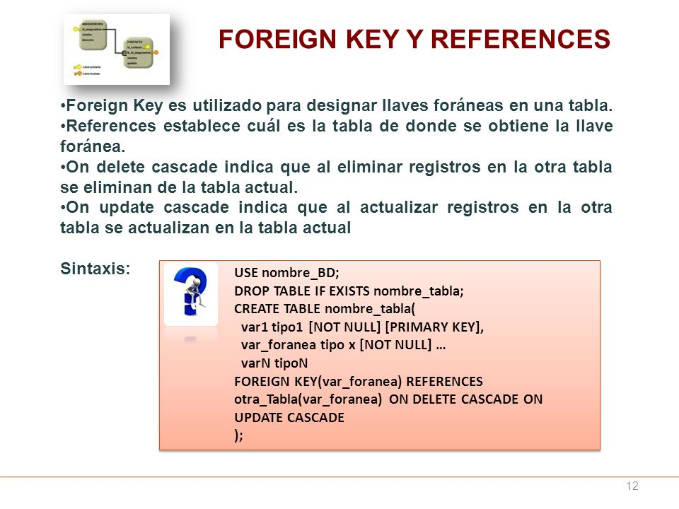 FOREIGN KEY Y REFERENCES