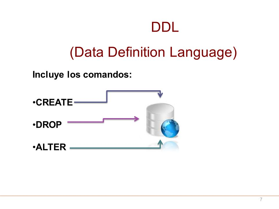 (Data Definition Language)