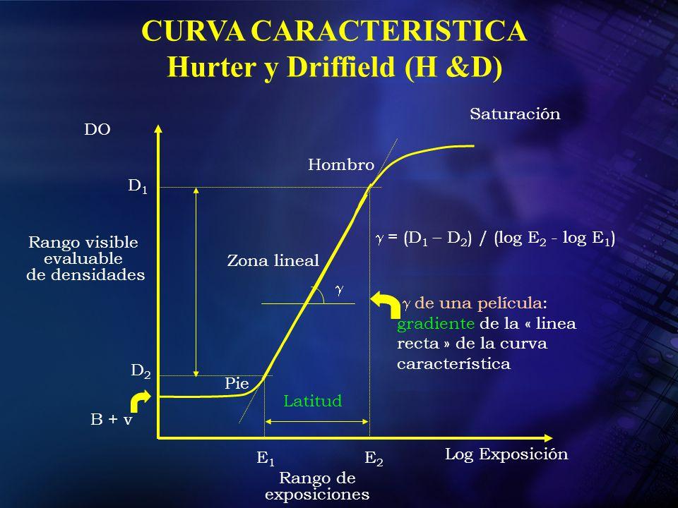 Resultado de imagen para curva sensitometrica