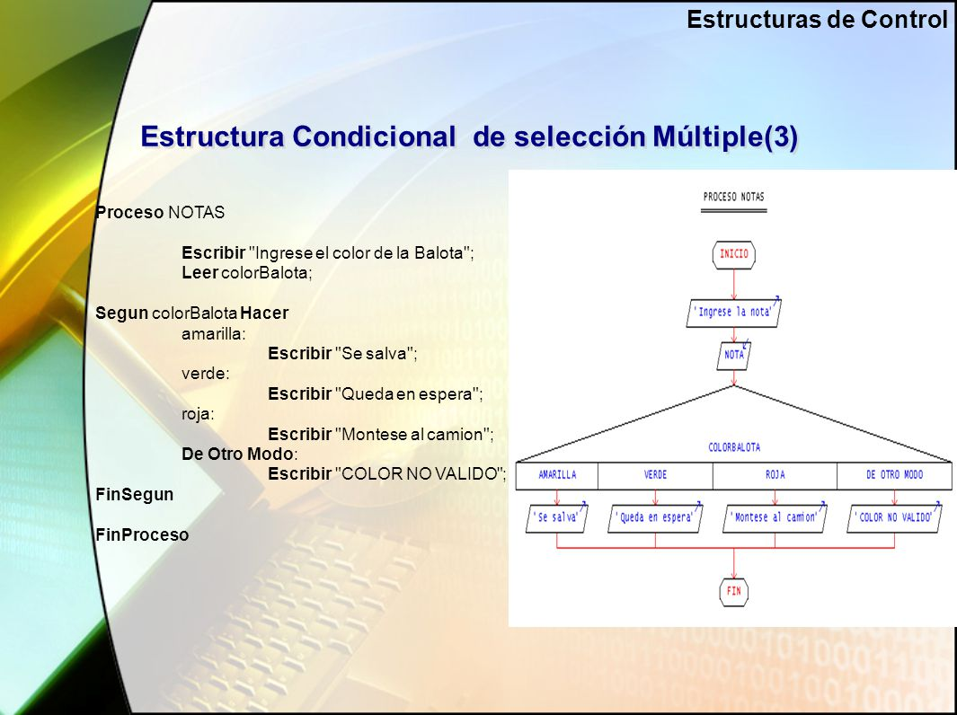 Estructuras De Control Ppt Video Online Descargar