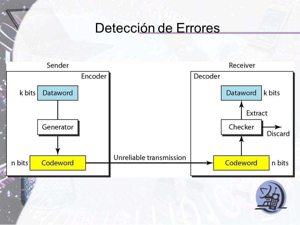 Técnicas de Detección y Corrección de Errores - ppt video online ...