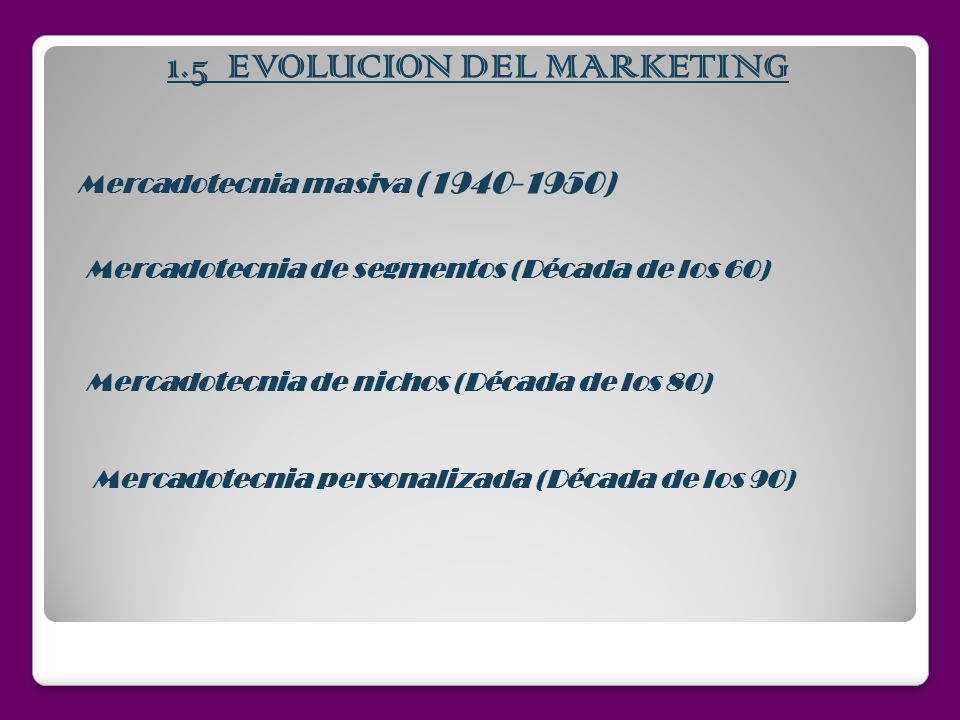 1.5 EVOLUCION DEL MARKETING
