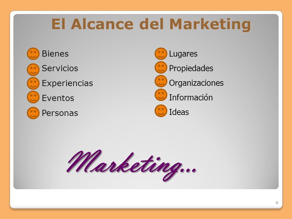El Alcance del Marketing