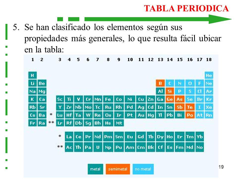 Santiago antnez de mayolo departamento acadmico ppt descargar 19 tabla periodica urtaz Choice Image