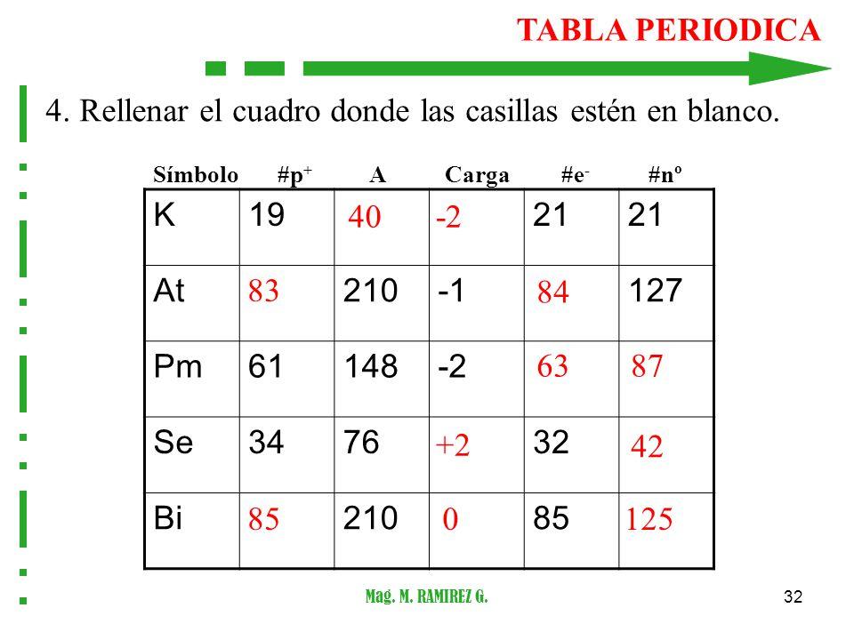 Santiago antnez de mayolo departamento acadmico ppt descargar rellenar el cuadro donde las casillas estn en blanco k 19 21 at urtaz Images