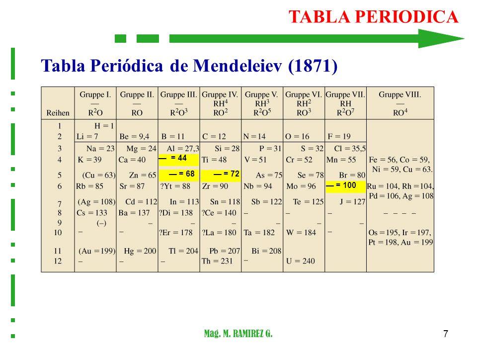 7 tabla peridica