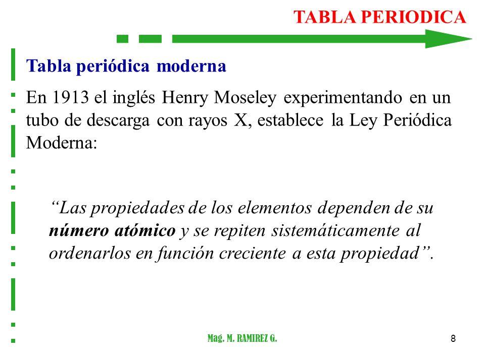 Santiago antnez de mayolo departamento acadmico ppt descargar 8 tabla peridica moderna urtaz Gallery