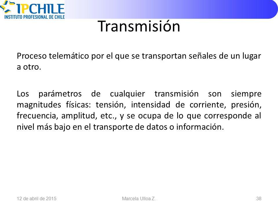 Modo De Transmision De Retransmision Ppt Palooza