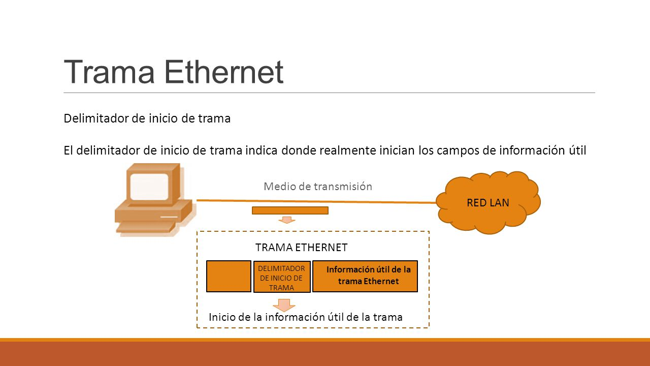 Tecnología Ethernet. - ppt descargar