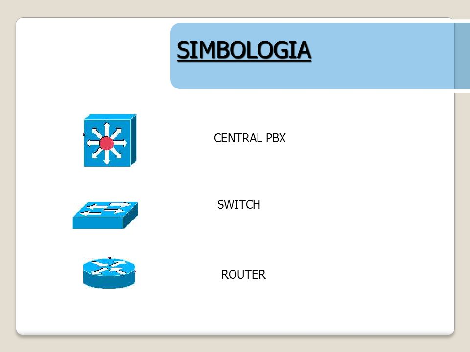 SIMBOLOGIA CENTRAL PBX SWITCH ROUTER