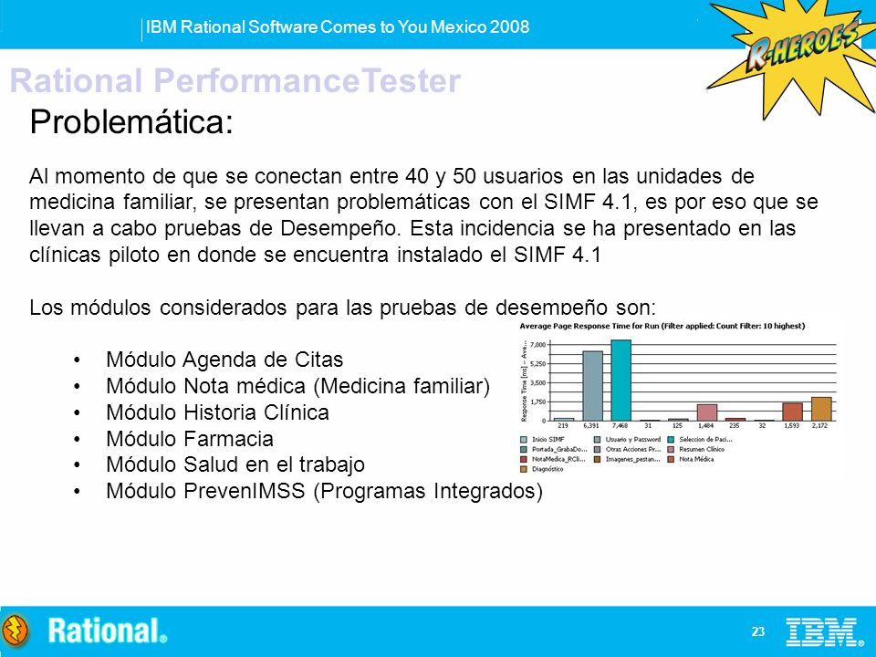Rational PerformanceTester Problemática: