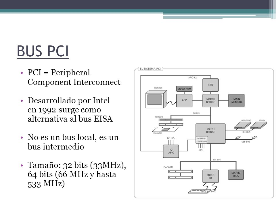 BUS PCI PCI = Peripheral Component Interconnect Desarrollado por Intel